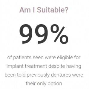 Image Showing 99% of Patients can have dental implants